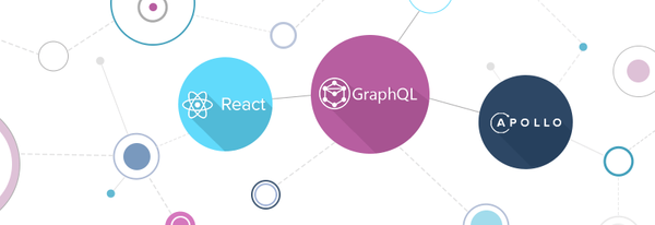 The three musketeers: Apollo Client, Graphql and React